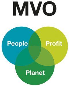 MVO, sustainability, maatschappelijk verantwoord ondernemen