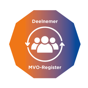 MVO register ISO26000